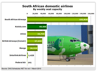 KULULA COM   Case study Mini In Class analysis   HAVING A BIT OF FUN       and  Kulula Tactical Ad