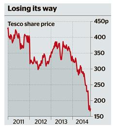 0. share price