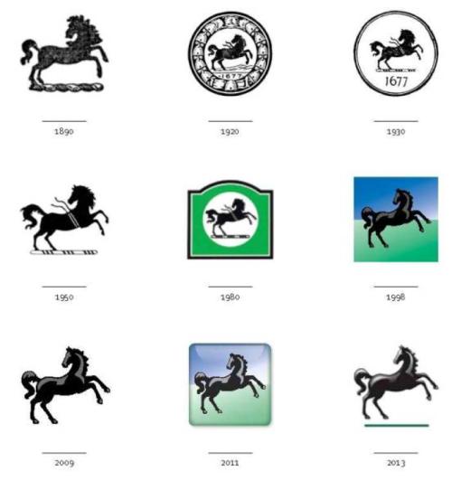 Lloyds icon heritage